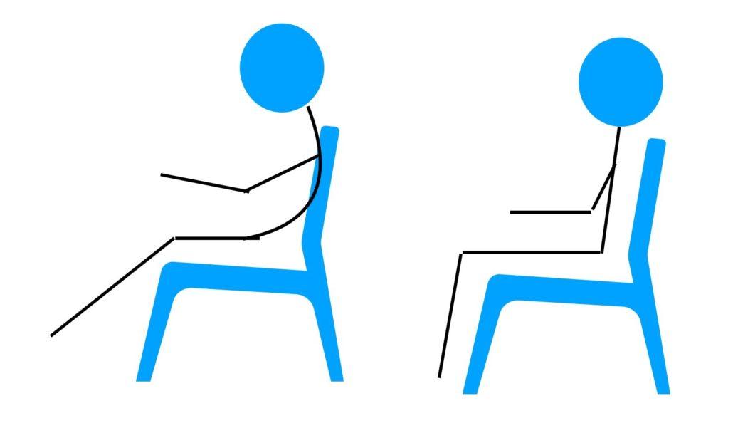 Correct vs Incorrect Posture